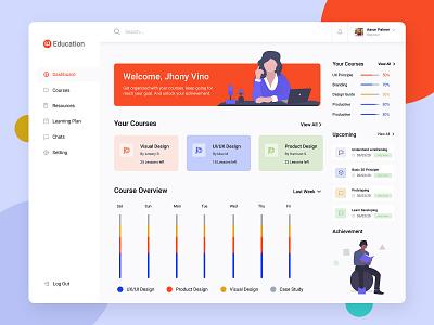 eLearning Dashboard daily ui uiux visualization adobe xd illustration minimal minimalist mobile app dashboard ui dashboard education elearning elearning courses