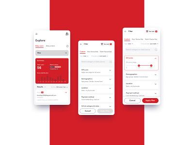 Fraud management - Mobile UI enterprise ux design ui