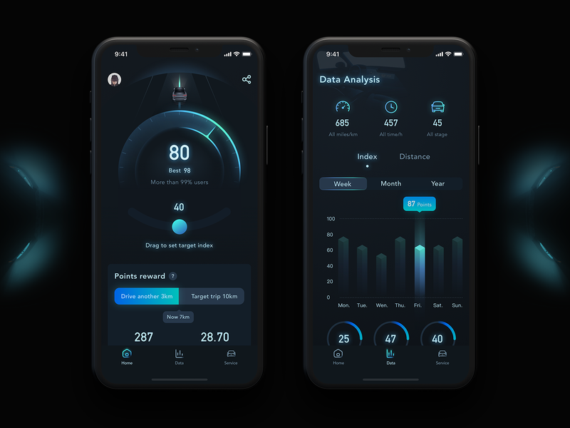 Car driving behavior app distance index score behavior driving gestures drag driver drive dashboard car data chart 3d light interaction ui