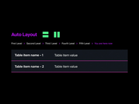 Auto Layout Components in Figma ux interface ui components figma design auto layout figma