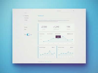 Dashboard dashboard graph numbers clean board payment display omise buatoom dot light analytic