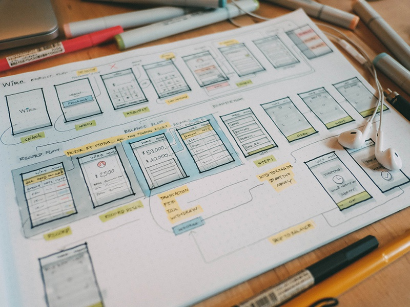 Wire Sketch copic flat wireframe app buatoom omise mockup payment sketch flow