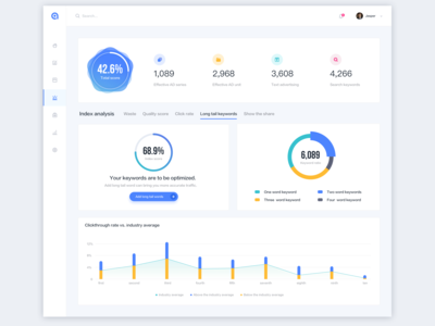 Account optimization dashboard