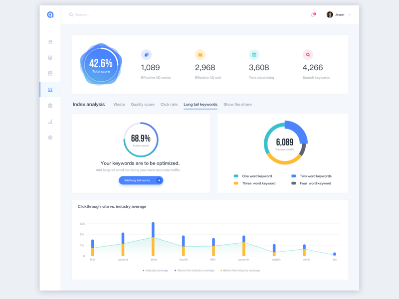 Account optimization dashboard ux ui design ui web app website design webdesign pie chart bar chart stats statistics desktop data analytical analytics admin chart profile dashboard