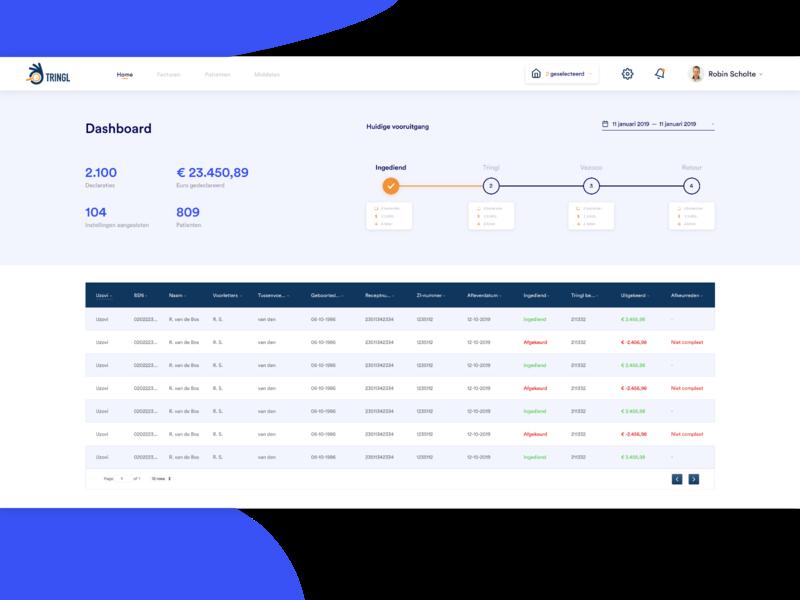Tringl Dashboard dashboard app ux ui vector flat branding design