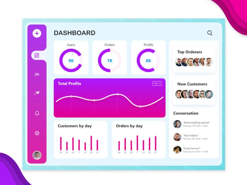 Dashboard dashboard design web design dashboard template dashboard ui dashboard website webdesign web app xd ui ux design