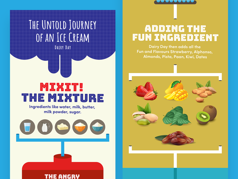 Dairy Day Infographic clean simple design vector artwork illustration infographic design