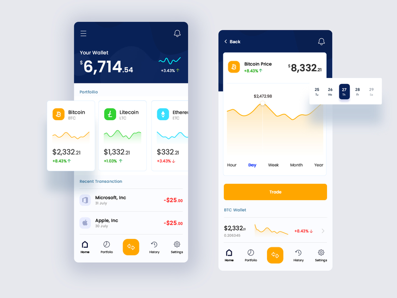 Cryptocurrency App crypto exchange cryptocurrency graph appdesign interface design app ui minmal exchange crypto currency crypto wallet crypto
