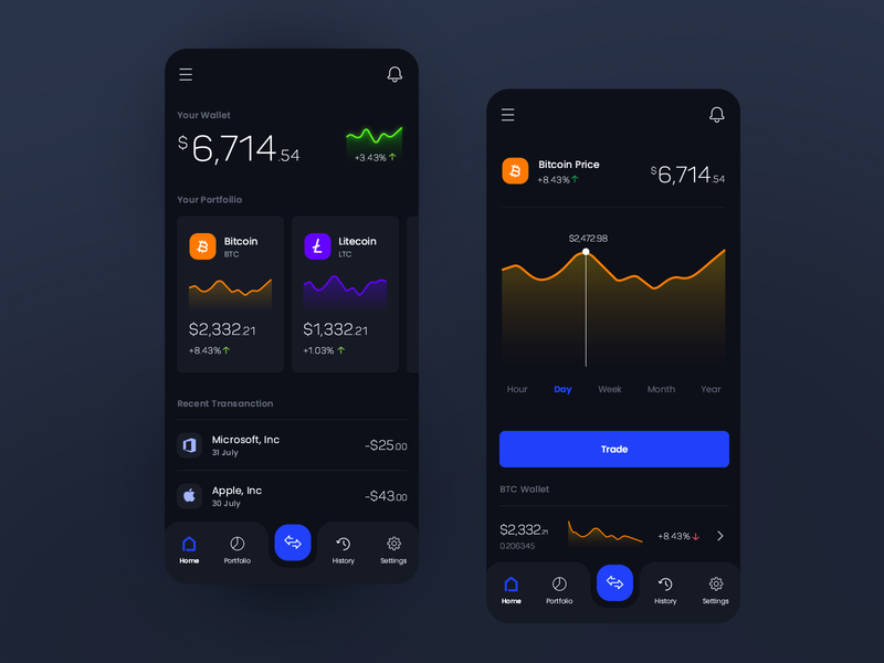 Cryptocurrency App - Dark Mode appdesign design ui app dark theme dark mode dark ui darkmode wallet crypto crypto currency cryptocurrency crypto wallet blockchain