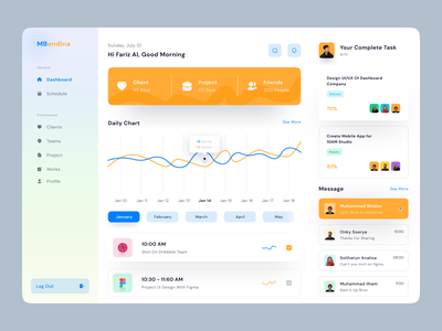 MBendina - Daily Dashboard design branding themplate admin dashboard design message chart daily dashboard life webdesign web design web dashboard daily