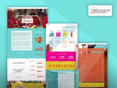 Annual Report Website for Trickle Up (2015) annual report non-profit wordpress website
