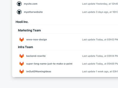Your Sites (2.0 Sneak Peak) 2.0 netlify table card list app web