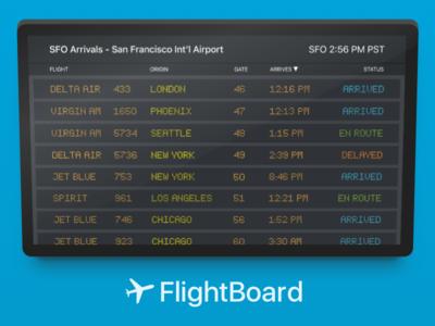 FlightBoard Apple TV