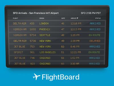 FlightBoard Apple TV airports arrivals departures flights tv apple