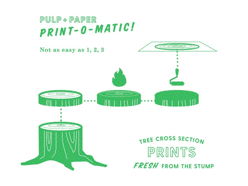 Print-o-matic vintage ink fire printmaker print tree rings stump tree halftone dot pattern retro