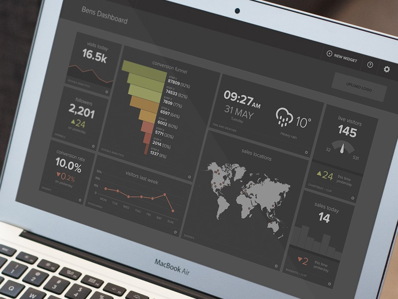 Dashboard dashboard graph web app visualisation map funnel chart line chart data