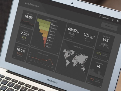 Dashboard dashboard graph web app visualisation map funnel chart line chart data