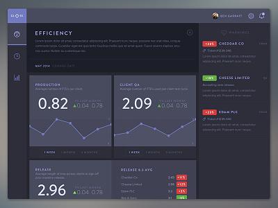 Gloss dashboard ui graph chart line graph dark dark ui app web app