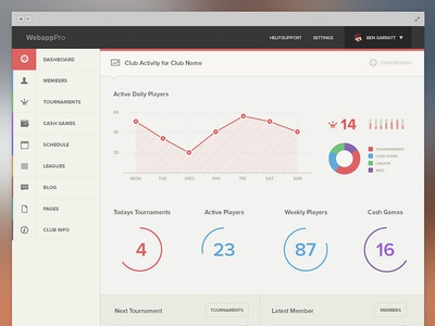 Webapp Dashboard web ui dashboard graph stats numbers flat icons pie chart flat design