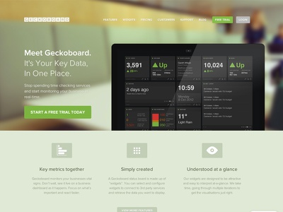 Geckoboard.com web flat dashboard data web app website geckoboard