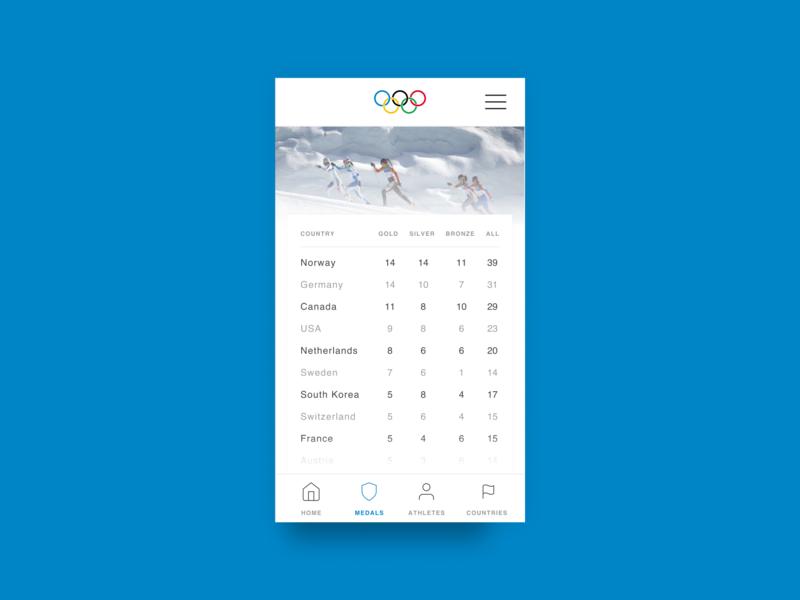 DailyUI 019 - Leaderboard leaderboard dailyui019 olympics app design dailyui