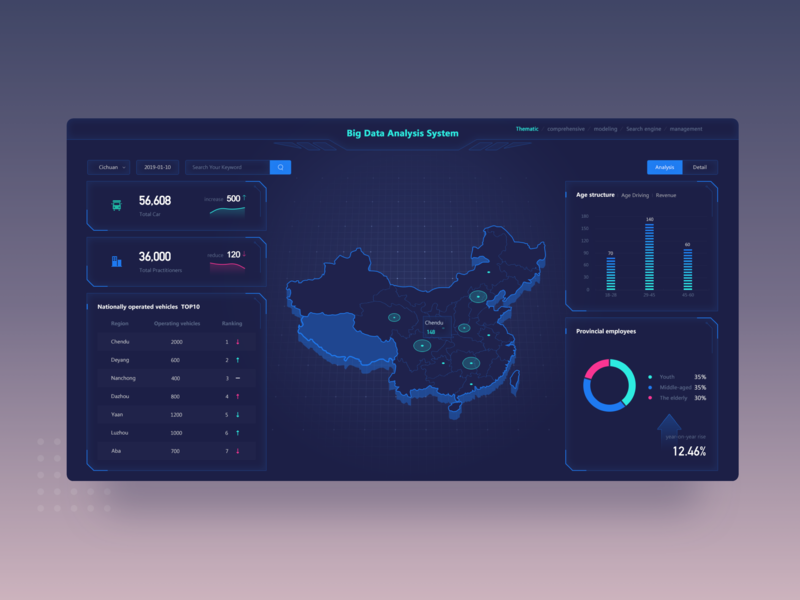 New Shot - 06/27/2019 at 08:49 AM data visualization web ui