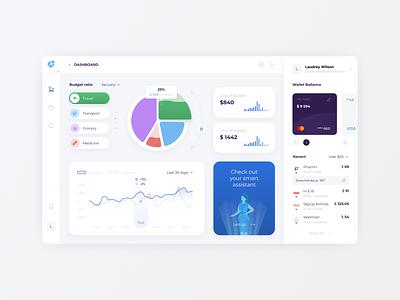Finance manager travel application finance graph chart statistics dashboard app interface ux ui