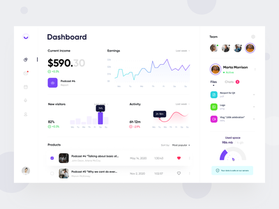 Colo podcast dashboard podcast task management finance graph chart statistics dashboard app interface ux ui