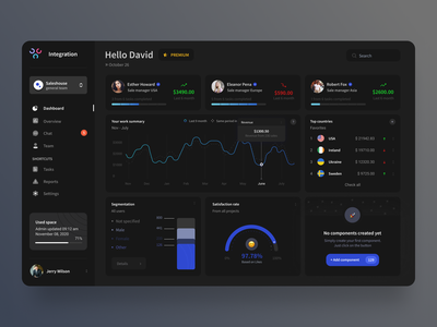 Integrator dashboard dark dark mode dark ui task management finance graph chart statistics dashboard app interface ux ui