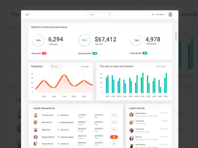 Circle Dashboard statistics design graph stats chart interface web ux ui dashboard