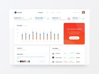 Marketing Agency Dashboard