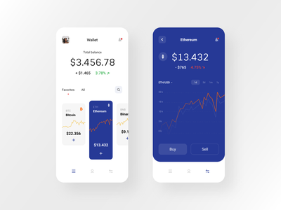 Cryptocurrency Application finance dashboard mobile app app crypto exchange cryptocurrency crypto wallet crypto ux uiux ui