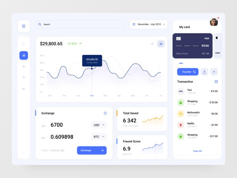 Financial Dashboard Design financial finance card banking bank money transfer graph chart statistics dashboard interface app ux ui