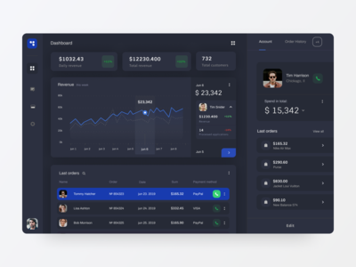 Online store dashboard dark mode