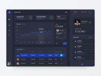 Online store dashboard dark mode