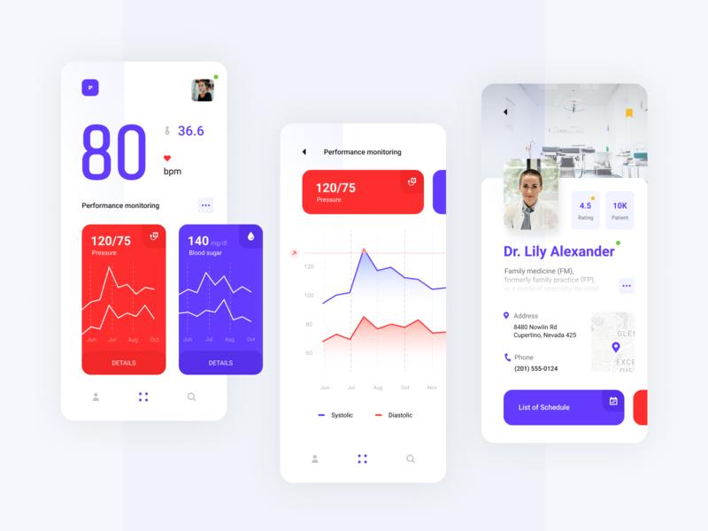 Medical App consultant blood doctor health medicine medical application mobile app graph chart statistics dashboard interface app ux ui