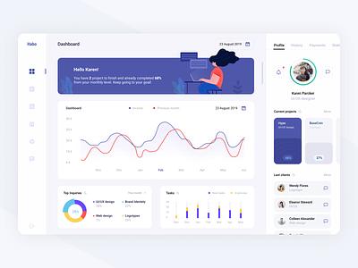 Freelance platform task tasks freelancing task management finance graph chart statistics dashboard interface app ux ui freelance