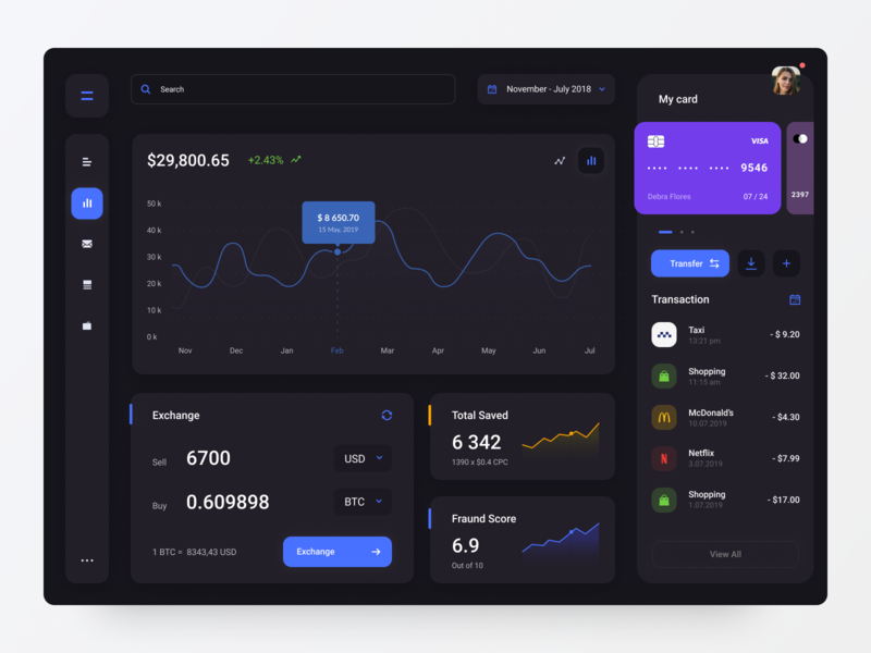 Financial Dashboard Design Dark Mode dark app dark theme dark mode dark ui dark bank finance graph chart statistics dashboard interface app ux ui