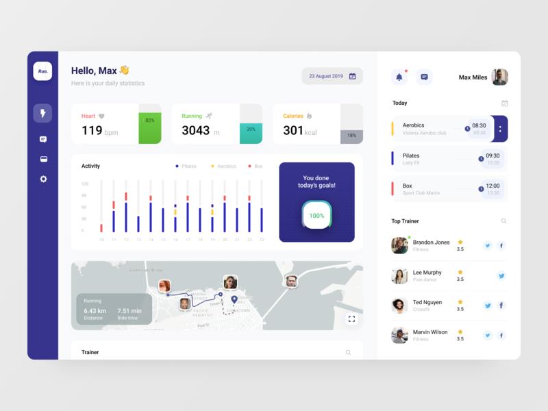 Fitness dashboard cardio running run time tracker map graph chart statistics dashboard interface app ux ui fitness app fitness