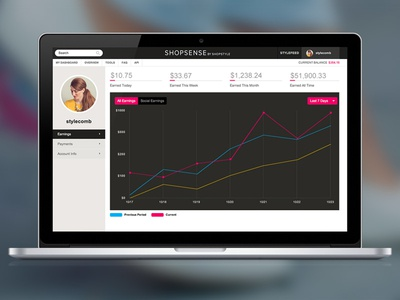 ShopSense Dashboard
