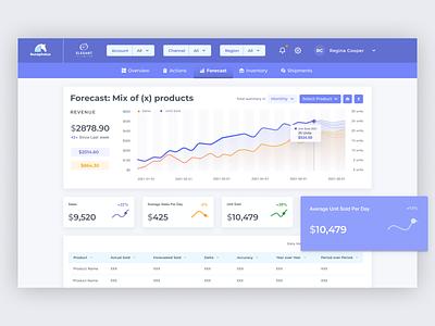 Financial Forecasting minimal user experience forecast finance web ux design ui