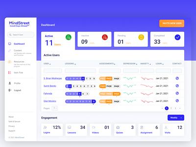 Clinician Dashboard minimal modern user experience web clinician dashboard hospital dashboard ux design ui