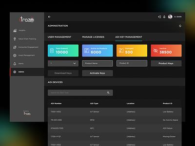 Dashboard user experience web application dashboard web ux design ui