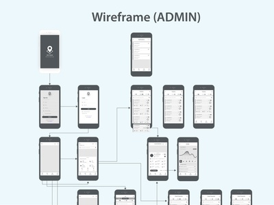 Gps Tracking Apps Wireframe