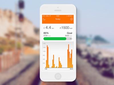 Step tracker iOS application