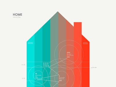 Home  decisions personality data visualization typography infographic color