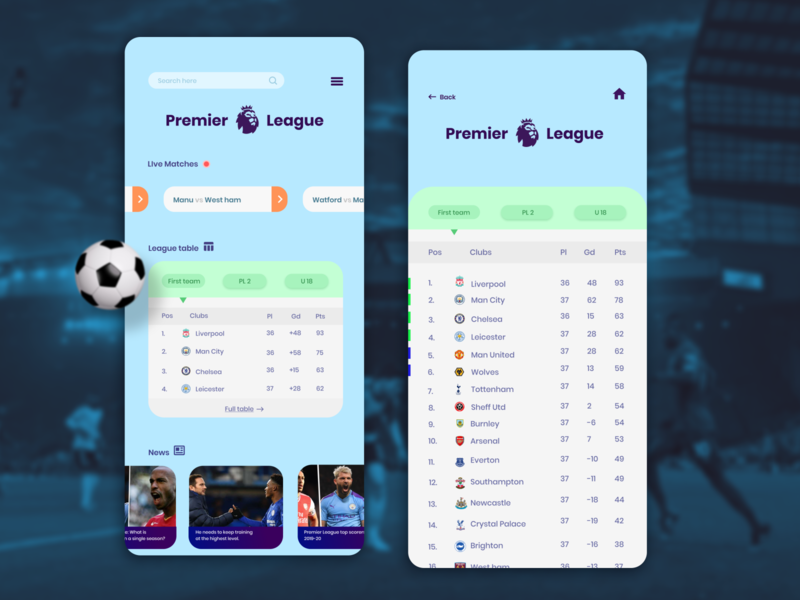 leader board premier league leaderboard app design dailyui interaction design ui design ux design interaction design visual design uiux uidesign ui
