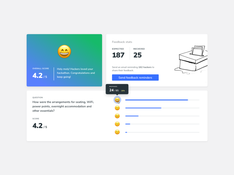 Hackathon feedback module