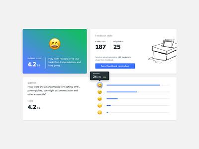 Hackathon feedback module rating emoji feedback illustration ui