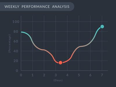 Analytics Chart - Day 18  Free PSD